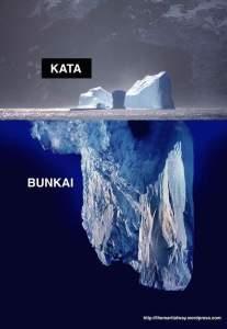 bunkai kata iceberg